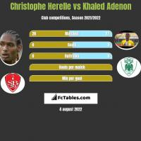 Christophe Herelle vs Khaled Adenon h2h player stats