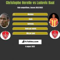 Christophe Herelle vs Ludovic Baal h2h player stats