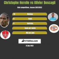 Christophe Herelle vs Olivier Boscagli h2h player stats