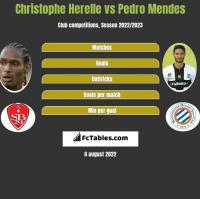 Christophe Herelle vs Pedro Mendes h2h player stats