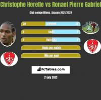 Christophe Herelle vs Ronael Pierre Gabriel h2h player stats