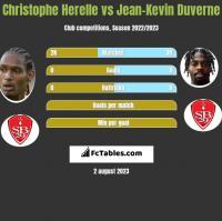 Christophe Herelle vs Jean-Kevin Duverne h2h player stats