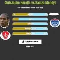 Christophe Herelle vs Hamza Mendyl h2h player stats