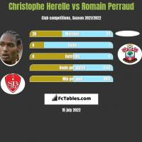 Christophe Herelle vs Romain Perraud h2h player stats