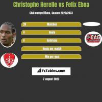 Christophe Herelle vs Felix Eboa h2h player stats