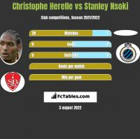 Christophe Herelle vs Stanley Nsoki h2h player stats