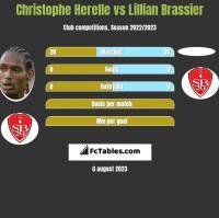Christophe Herelle vs Lillian Brassier h2h player stats