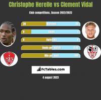 Christophe Herelle vs Clement Vidal h2h player stats