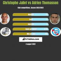 Christophe Jallet vs Adrien Thomasson h2h player stats