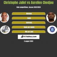 Christophe Jallet vs Aurelien Chedjou h2h player stats