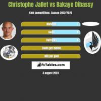 Christophe Jallet vs Bakaye Dibassy h2h player stats