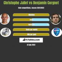 Christophe Jallet vs Benjamin Corgnet h2h player stats