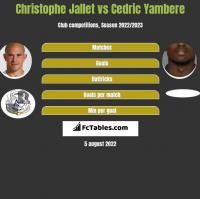 Christophe Jallet vs Cedric Yambere h2h player stats