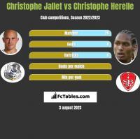 Christophe Jallet vs Christophe Herelle h2h player stats