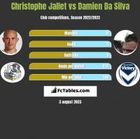 Christophe Jallet vs Damien Da Silva h2h player stats