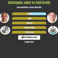 Christophe Jallet vs Emil Krafth h2h player stats