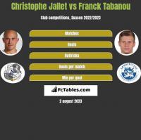 Christophe Jallet vs Franck Tabanou h2h player stats