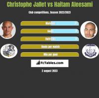 Christophe Jallet vs Haitam Aleesami h2h player stats