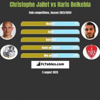 Christophe Jallet vs Haris Belkebla h2h player stats