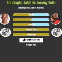 Christophe Jallet vs Jeremy Gelin h2h player stats