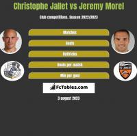 Christophe Jallet vs Jeremy Morel h2h player stats