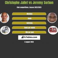 Christophe Jallet vs Jeremy Sorbon h2h player stats