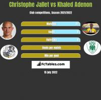 Christophe Jallet vs Khaled Adenon h2h player stats