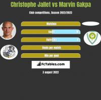 Christophe Jallet vs Marvin Gakpa h2h player stats