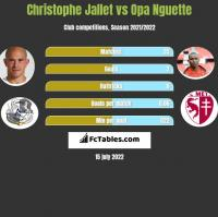 Christophe Jallet vs Opa Nguette h2h player stats