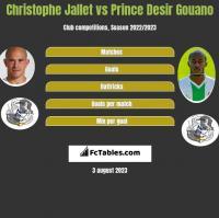 Christophe Jallet vs Prince Desir Gouano h2h player stats