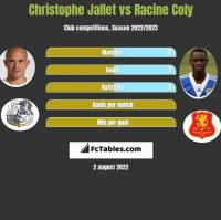 Christophe Jallet vs Racine Coly h2h player stats