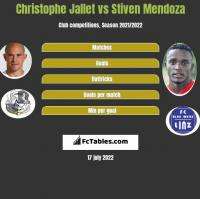 Christophe Jallet vs Stiven Mendoza h2h player stats