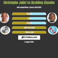 Christophe Jallet vs Ibrahima Sissoko h2h player stats