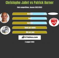 Christophe Jallet vs Patrick Burner h2h player stats
