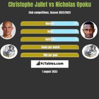 Christophe Jallet vs Nicholas Opoku h2h player stats