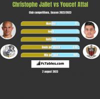 Christophe Jallet vs Youcef Attal h2h player stats