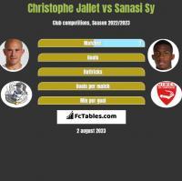 Christophe Jallet vs Sanasi Sy h2h player stats