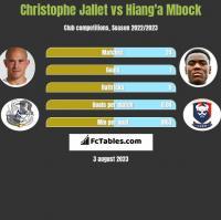 Christophe Jallet vs Hiang'a Mbock h2h player stats