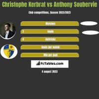 Christophe Kerbrat vs Anthony Soubervie h2h player stats