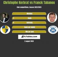 Christophe Kerbrat vs Franck Tabanou h2h player stats