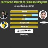 Christophe Kerbrat vs Guillaume Dequaire h2h player stats