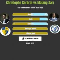 Christophe Kerbrat vs Malang Sarr h2h player stats