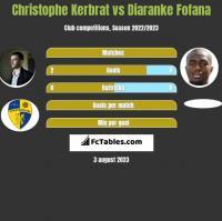 Christophe Kerbrat vs Diaranke Fofana h2h player stats