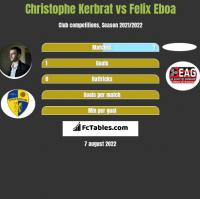 Christophe Kerbrat vs Felix Eboa h2h player stats