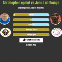 Christophe Lepoint vs Jean-Luc Dompe h2h player stats