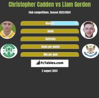 Christopher Cadden vs Liam Gordon h2h player stats