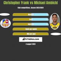 Christopher Frank vs Michael Ambichl h2h player stats