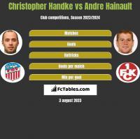 Christopher Handke vs Andre Hainault h2h player stats