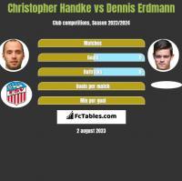 Christopher Handke vs Dennis Erdmann h2h player stats