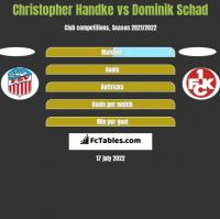 Christopher Handke vs Dominik Schad h2h player stats